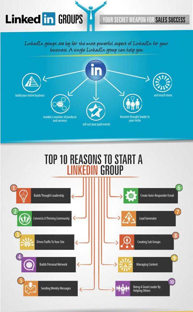 linkedin-grupos-infografía