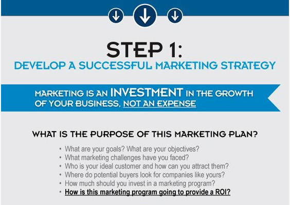 inbound marketing step 1