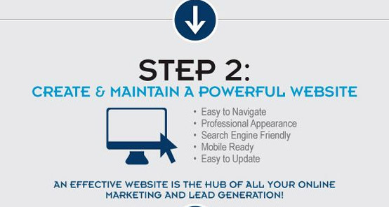 inbound marketing step 2