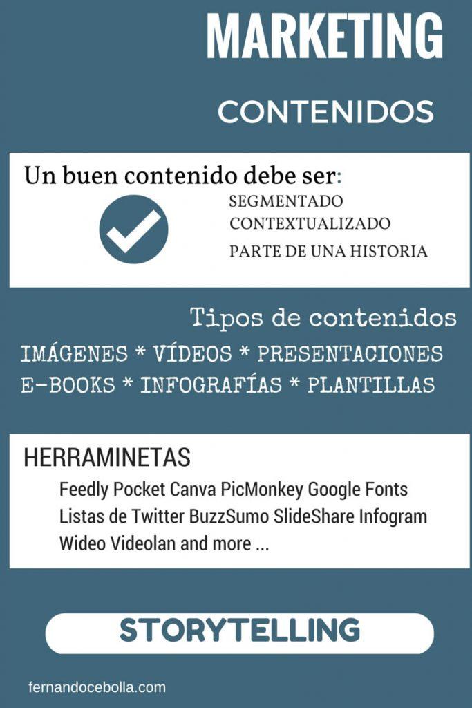 marketing contenidos infografía
