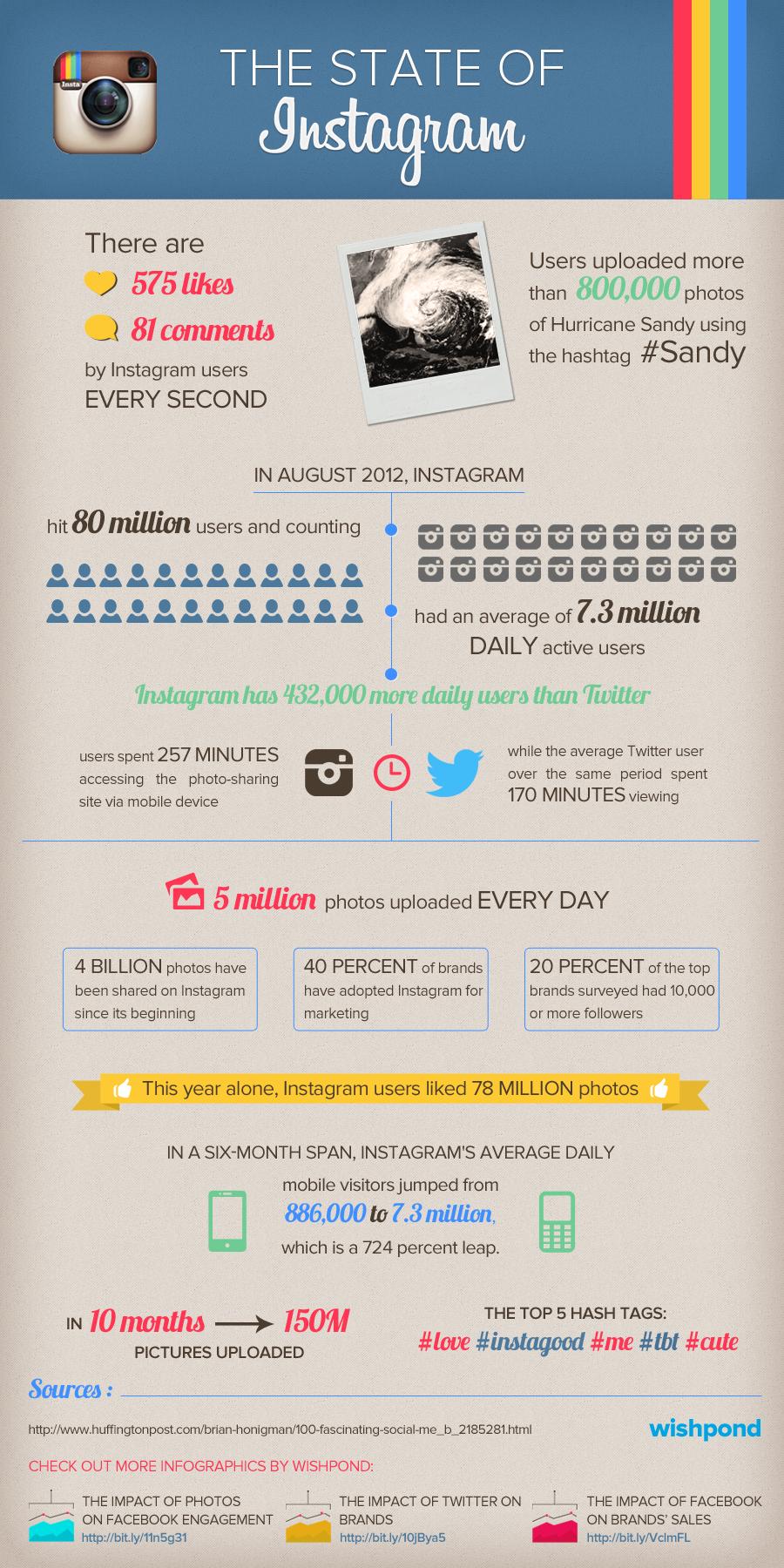 instagram_hoy-infografia