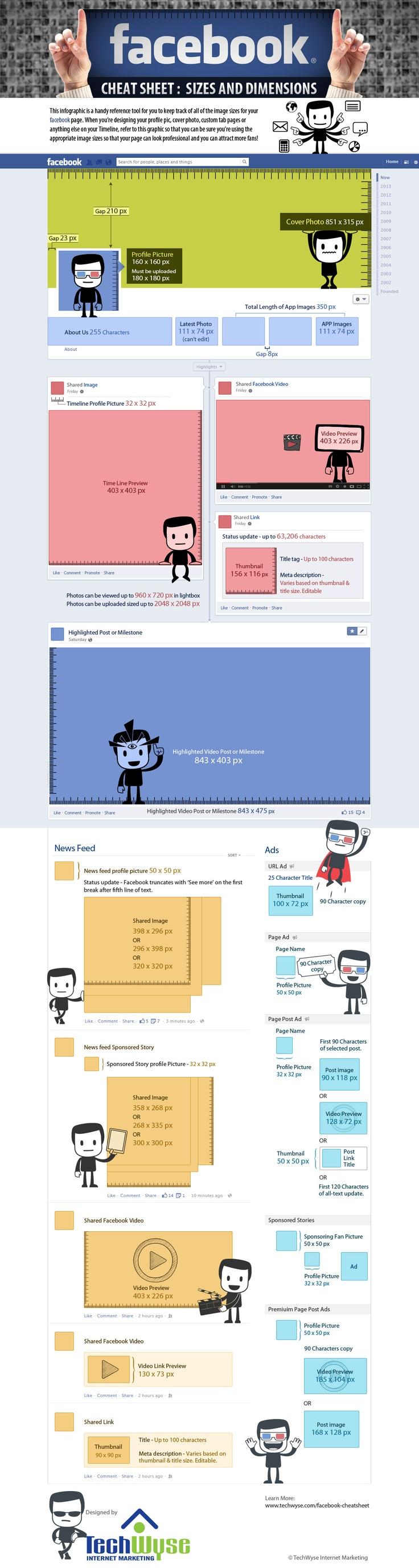 Facebook_medidas