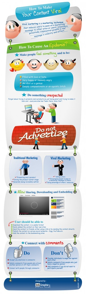 Cómo_viralizar_contenido_blog