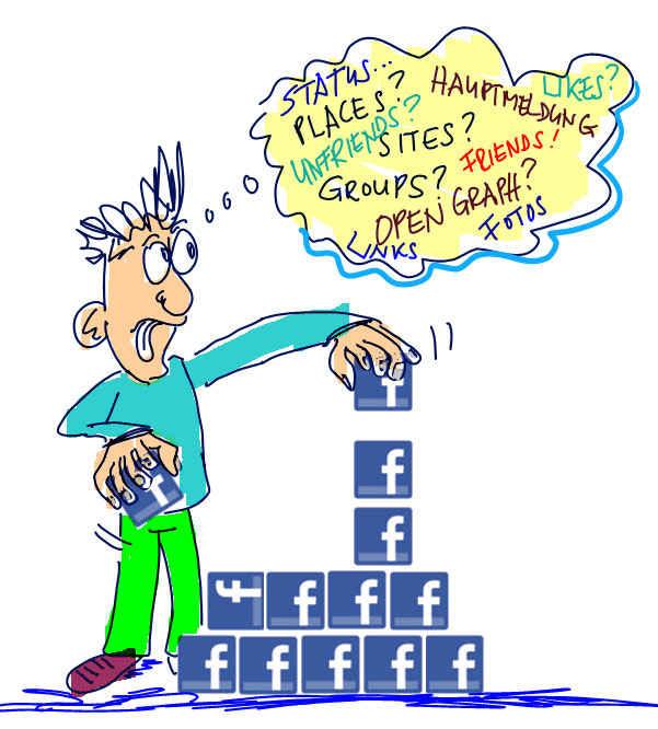 Malas_prácticas_Facebook