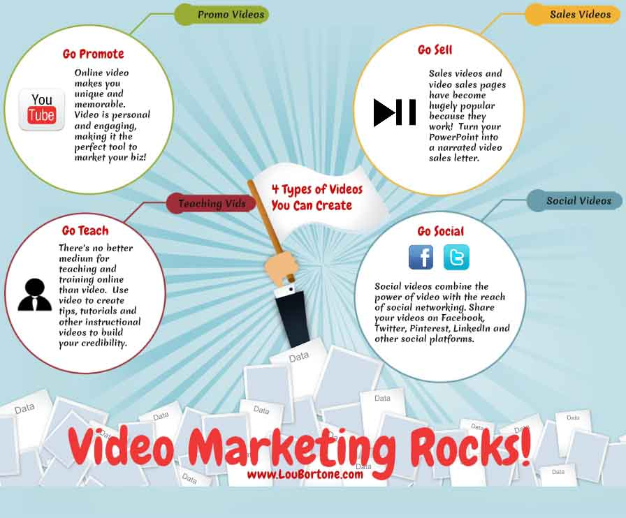 Video marketing como herramienta Social Media