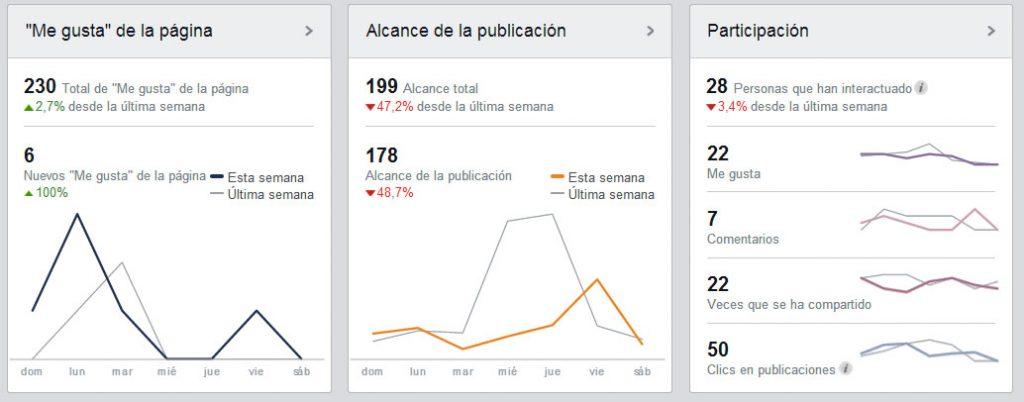 facebook-general