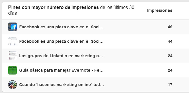 pinterest analytics business sitio web pines