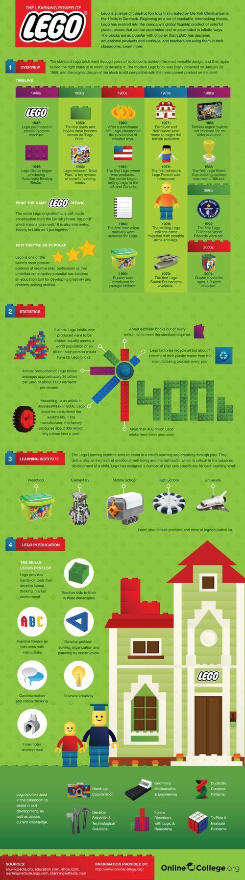 lego infografía