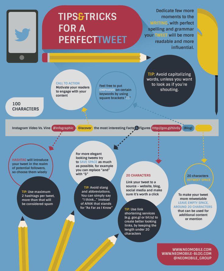 tuit perfecto infografía