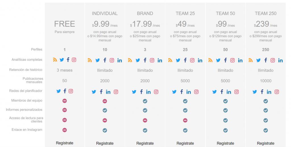 metricool herramientas para twitter